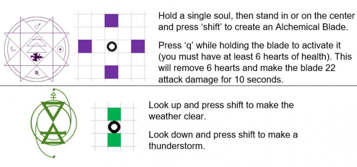 Two more transmutation circles