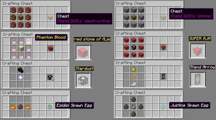 All of the crafting-chest crafting recipes. The smaller recipes are not fixed and you can put in multiples of a recipe at the same time