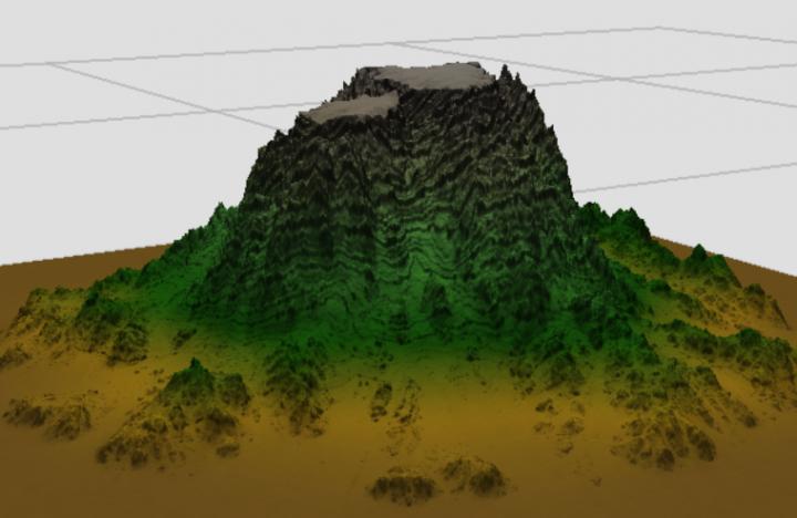 Desert Mountain brush in World Machine