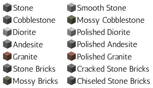 Blocks that can be used in crafting recipes