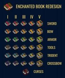 Custom Books Minecraft Texture Pack