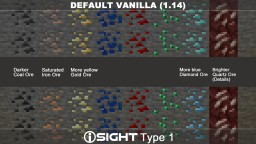 iSIGHT Red Green Color Blindness Texture Pack Addon Type 1 | [1.16.x] [1.15.x] [1.14.x]  | Red Green Colour Vision Deficiency Aid | Protanomaly Deuteranomaly | Glow in the Dark (Optifine) Minecraft Texture Pack