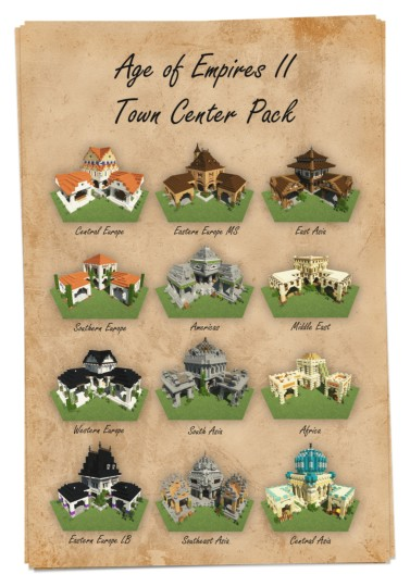 12 types of the Town Centers